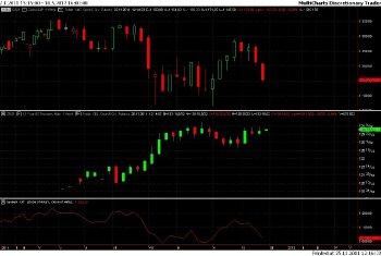 stocksbonds112511