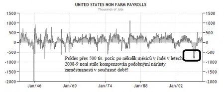 payrolls0512