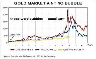 gold_bubble