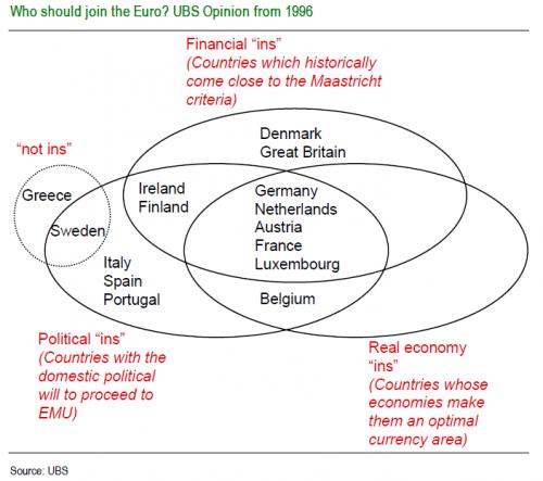 kdo-euro