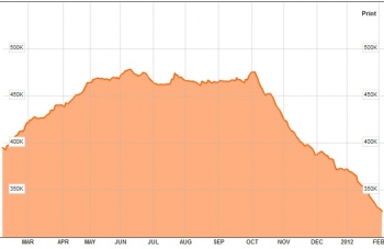 copper_stocks0212