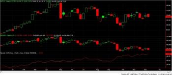crudecommodities_spread120911