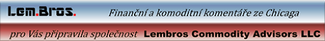 Lembros Commodity Advisors LLC