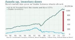 Bond_inventory