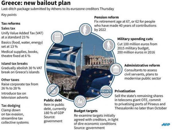 GreeceNewProposalAFP_0