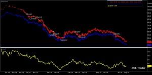 Crude_spread_080715