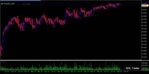 Eurodollar_091115