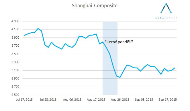 shanghai_composite