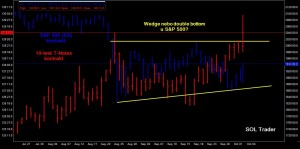StocksBonds_100215