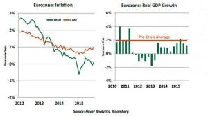 Eurozone_data