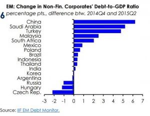 Corporate_debt