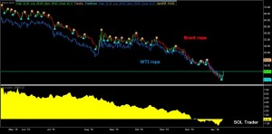 Crude_spread012216