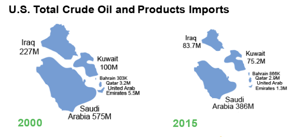 Oil-Imports-1
