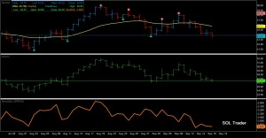 Crude_spread091616